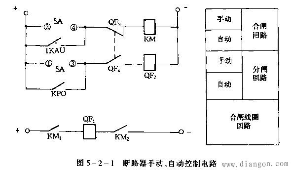 对高低压开关柜中的高压真空断路器的控制,就是控制其合闸和分闸。按控制地点分有就地控制和集中控制两种。在真空断路器附近用手操作断路器的手动操作机构或采用按钮控制(通过电磁铁或电动机)完成合闸、分闸任务,就是就地操作。这种方式可以一节省投资、节省电缆和二次设备。集中控制是在主控制室进行的,如发电机、主变压器、母线分段和母线联络断路器等上要设备,均采用集中控制方式。这种控制方式中被控制的高压真空断路器和主控制室之间一般有几十米至数百米距离,所以也称为远方控制。    对高压真空断路器的控制是通过辅助电路实现的